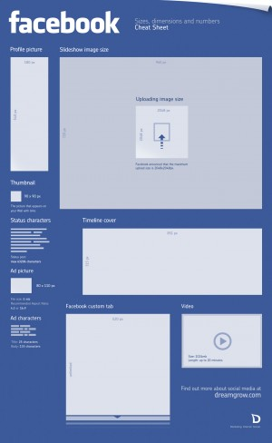 facebook-cheat-sheet-sizes-and-dimensions-1to1-300x488